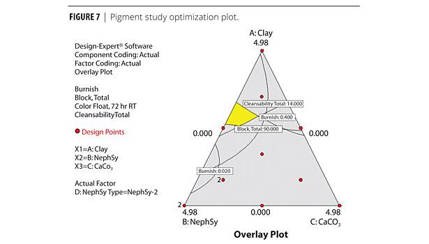 Gene expression thesis pdf