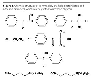 UV-Light-Sensitive Urethane Acrylate Oligomers