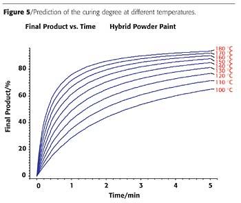 Acrylic Paint Thermal Conductivity