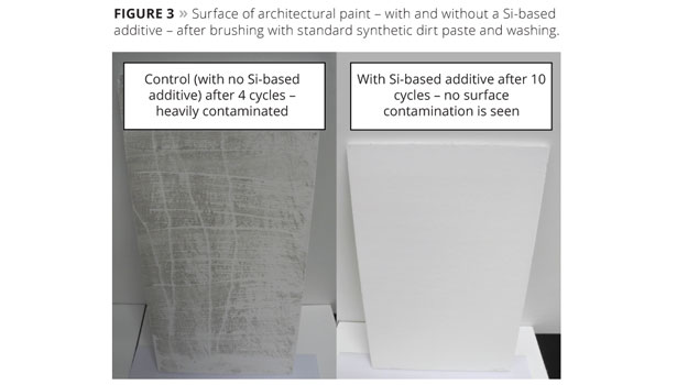 Silicone-Based Technology for Decorative Paints   2013-04-01