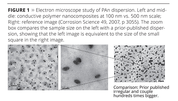 electron microscope study of PAn dispersion