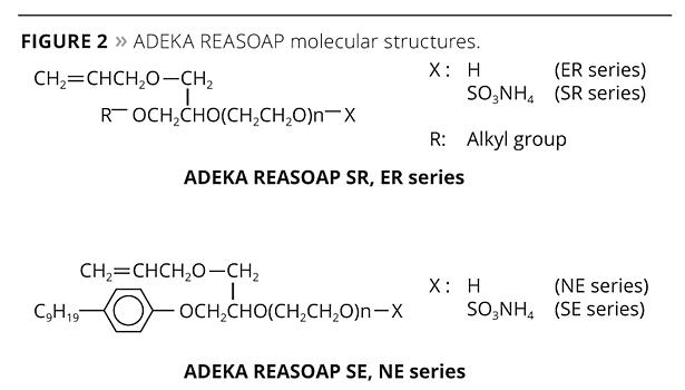 Figure 2. ADEKA REASOAP molecular structures. ©PCI