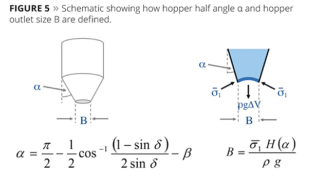 hopper schematic