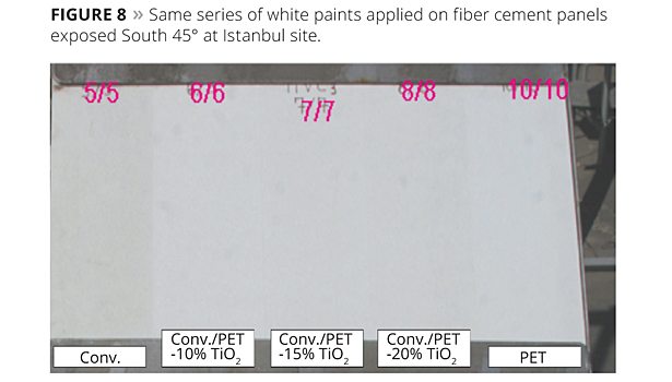 white paint on fiber cement panels