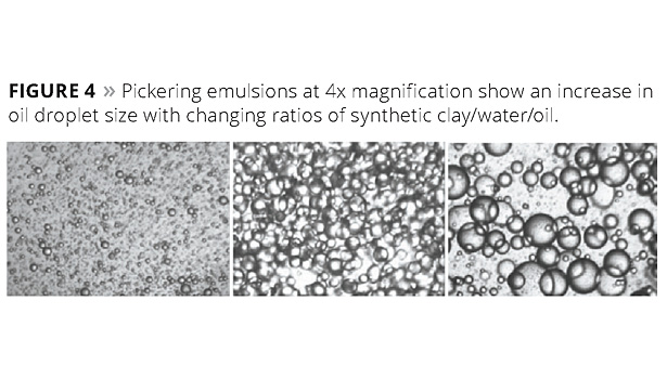 byk water in water dispersions