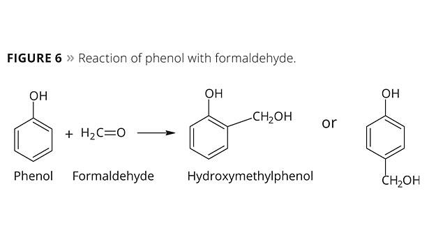 Oxidizable Phenolic Based Urethanes 2014 03 03 Pci