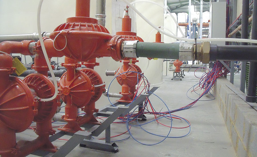 High performance coatings manufacturer finds a reliable solution wilden pumps publicscrutiny Images