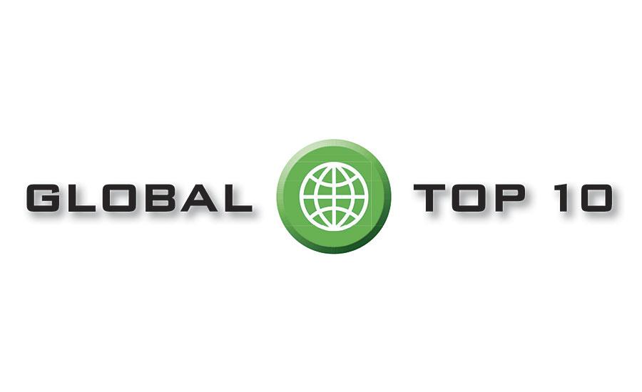 Top 50 MLM Companies by Global Revenue