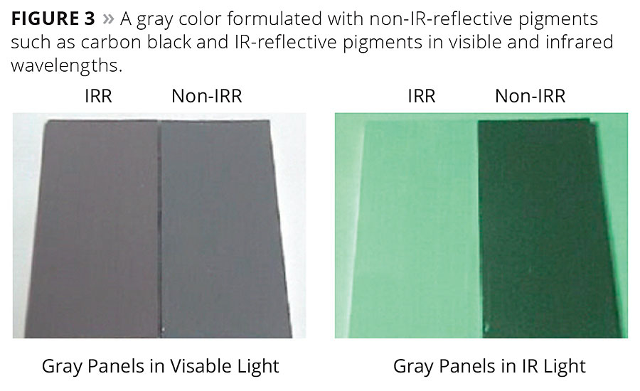 Infrared Colorants