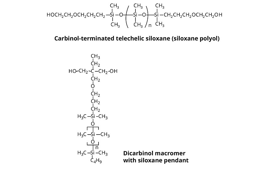 Telechelic and macromeric siloxane structures