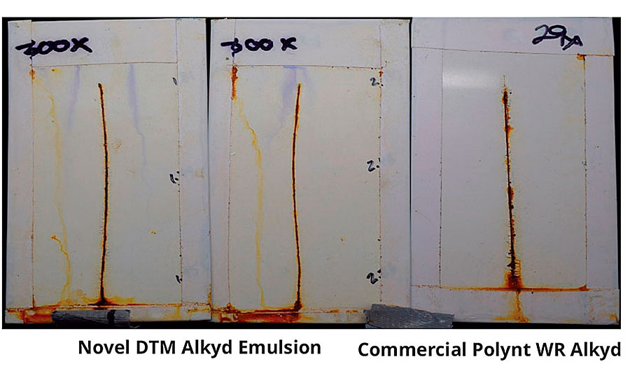 Novel DTM alkyd emulsion versus water-reducible alkyd