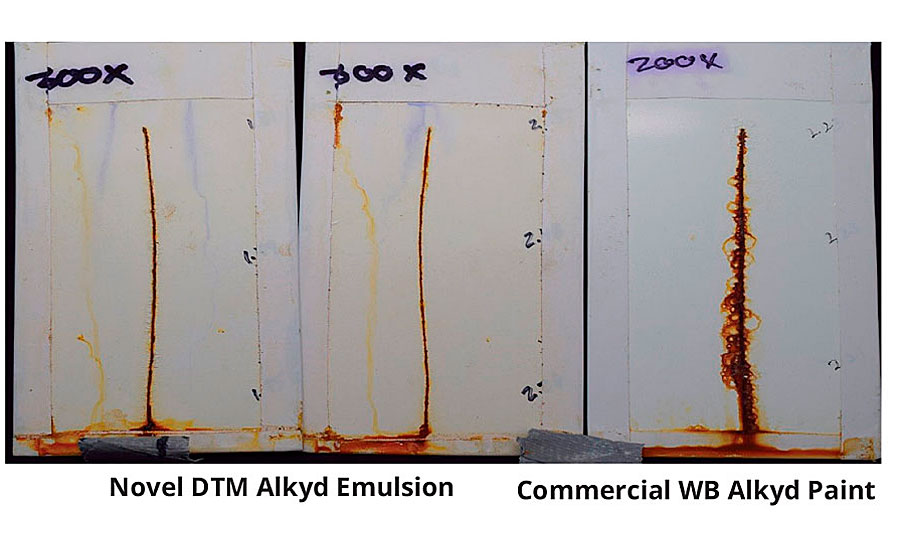 Novel DTM alkyd emulsion versus commercial waterborne alkyd paint