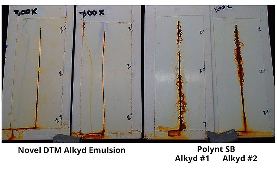 Novel DTM alkyd emulsion versus commercial, conventional-solids, chain-stopped alkyds