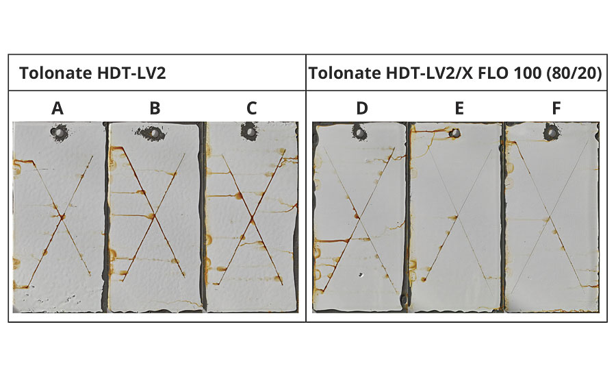 Panels with protective coatings crosslinked with (panels: D, E and F) and without (panels: A, B and C) reactive diluent after 28 days of salt spray exposure