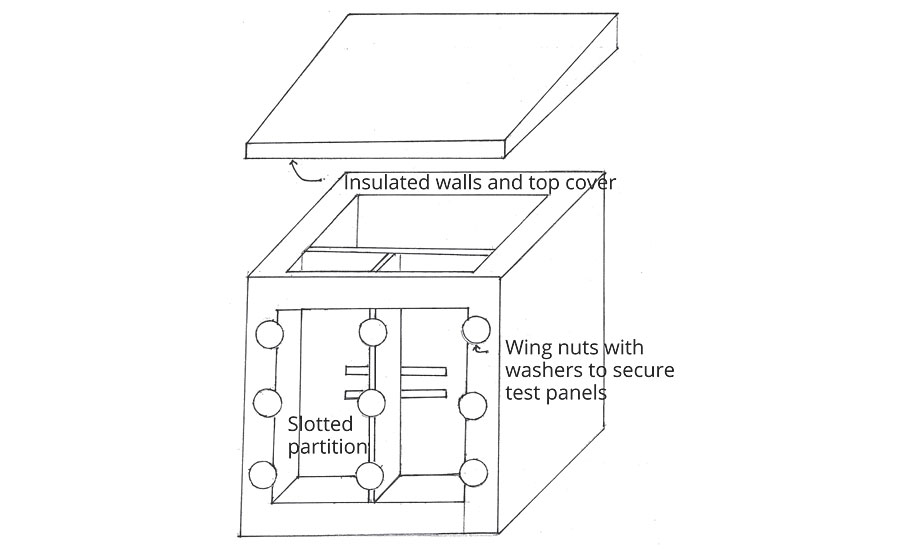 Device for testing the tendency of a coating system to contribute to condensation in walls