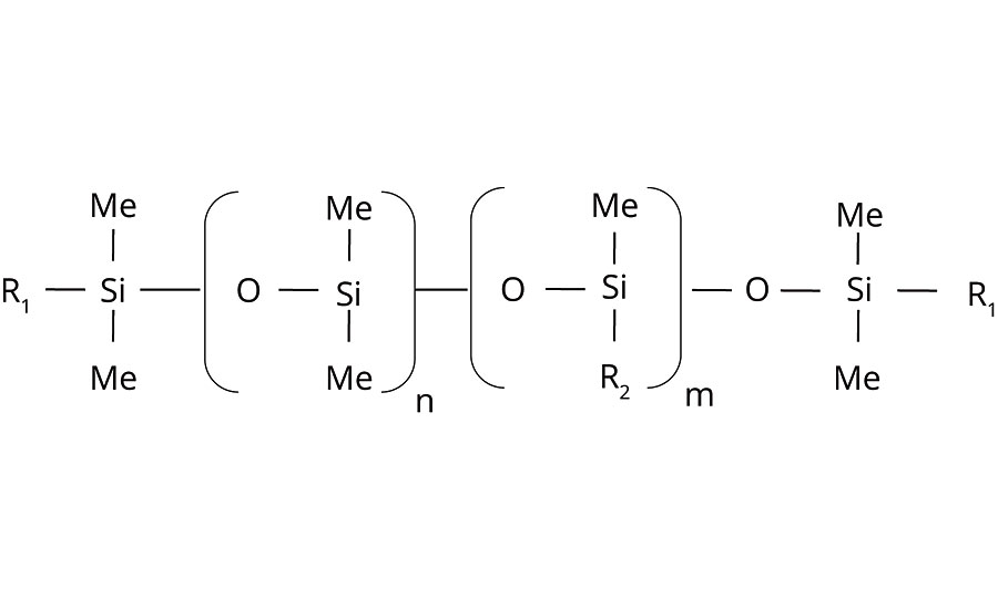 Basic structure of Pat-Add LE 1030