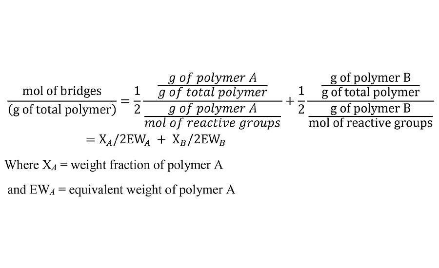 Moles of prepolymer bridges per unit weight