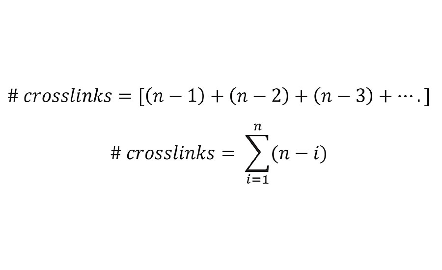 Number of crosslinks from kinetic chain length (n).