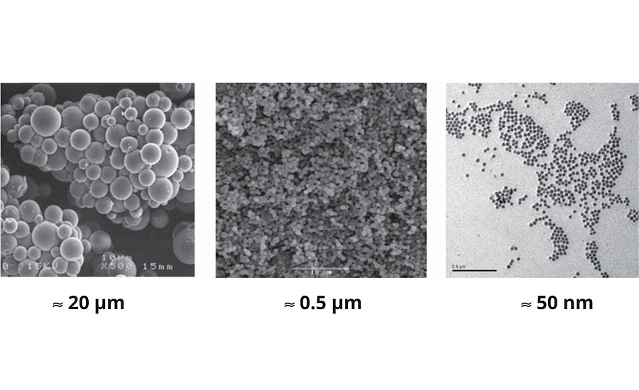 SEM images of the particle size range that can be achieved using Ceramisphere's matrix encapsulation process