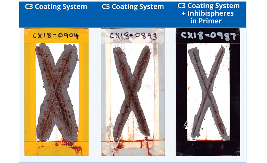 C3-C5 corrosion rating test panels after 1,000 hrs in ASTM B117