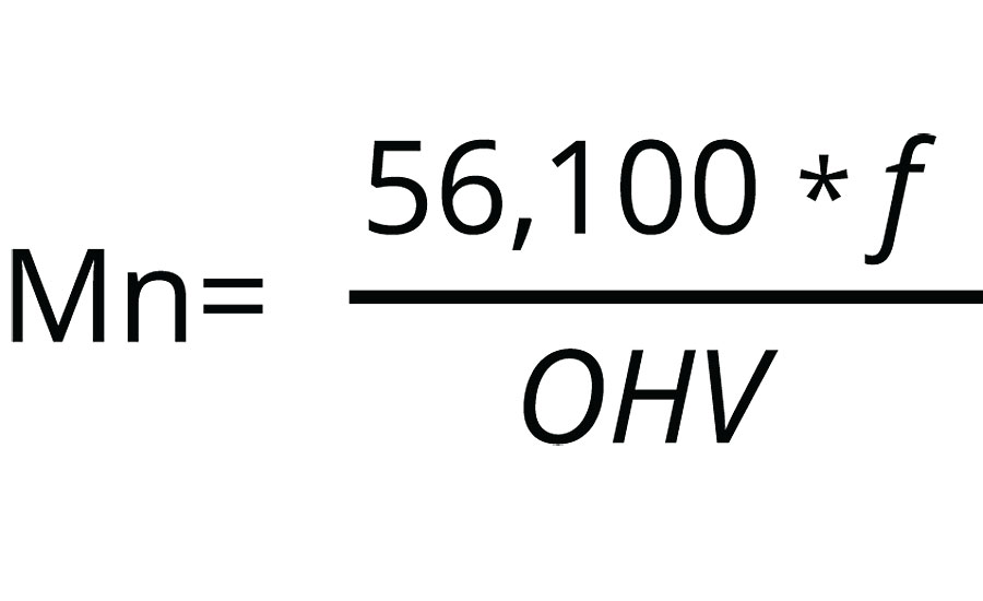 The relationship between number-average-molecular weight (Mn) and hydroxyl value