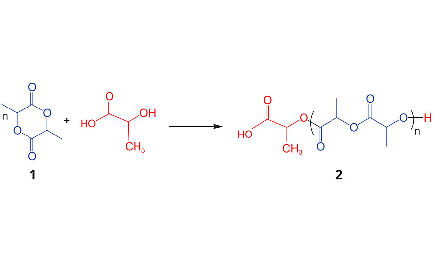 ROP of D-, L- or meso-lactide with lactic acid as an initiator to form polylactide