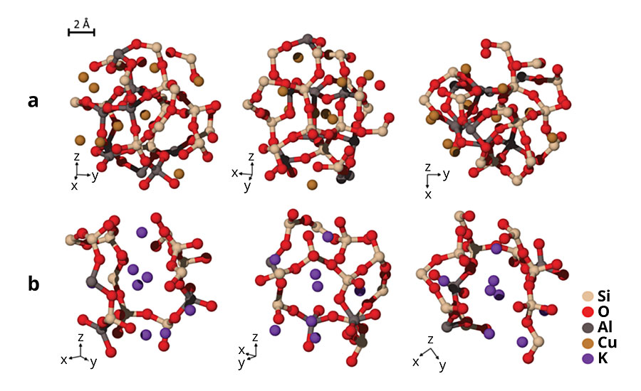 Structures of two model glass compositions by molecular dynamics simulations.