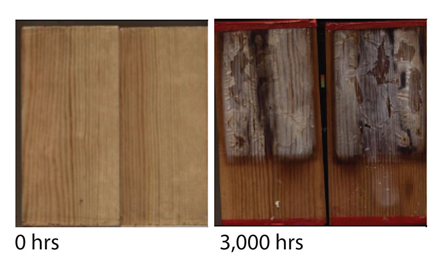 Non-stabilized acrylic formulation (no UVA and no HALS) before and after 3,000 hrs of exposure.