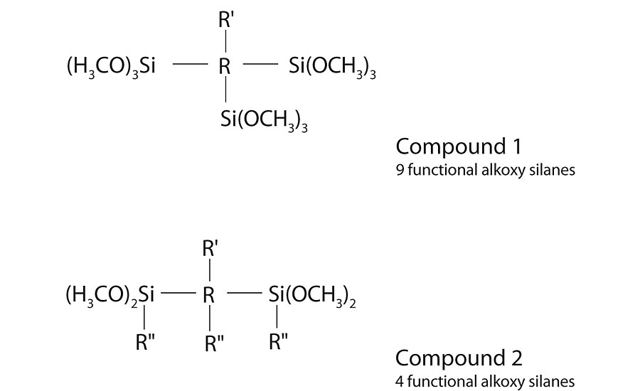 "Generalized structures of silanols studied. (R-alkyl or silane units, R'-alkyl or hydroxyl, R""-alkyl.)"
