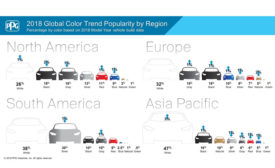 trends in automotive colors