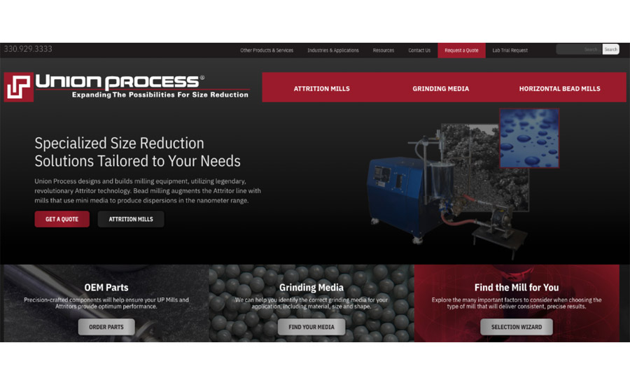 Union Process website