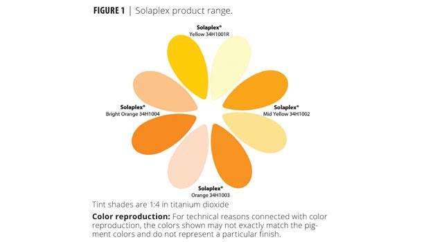 types of orange color types of orange color interesting